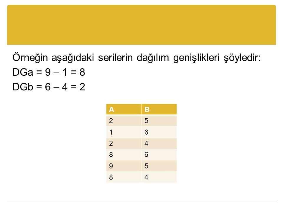 Örneğin aşağıdaki serilerin dağılım genişlikleri şöyledir: DGa = 9 – 1 = 8 DGb = 6 – 4 = 2 AB 25 16 24 86 95 84