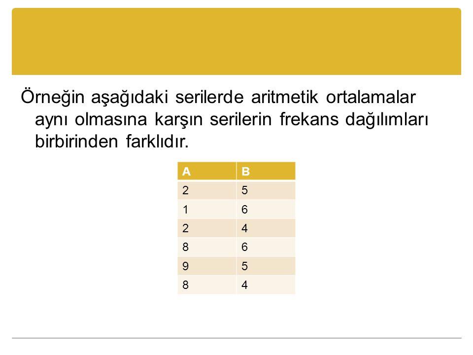 Örneğin aşağıdaki serilerde aritmetik ortalamalar aynı olmasına karşın serilerin frekans dağılımları birbirinden farklıdır. AB 25 16 24 86 95 84