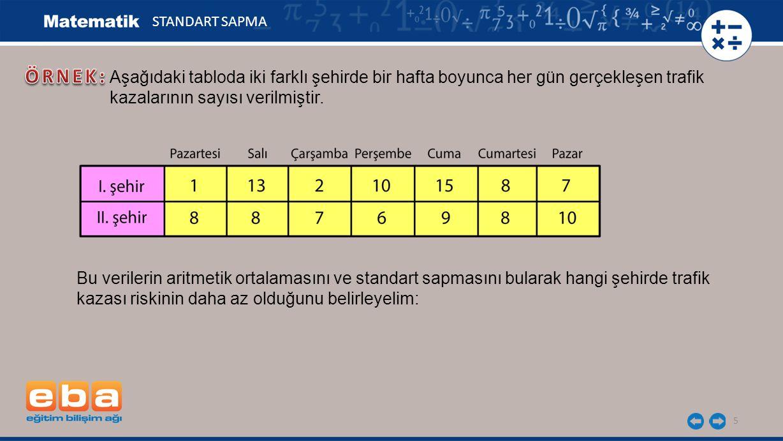 5 STANDART SAPMA Aşağıdaki tabloda iki farklı şehirde bir hafta boyunca her gün gerçekleşen trafik kazalarının sayısı verilmiştir.