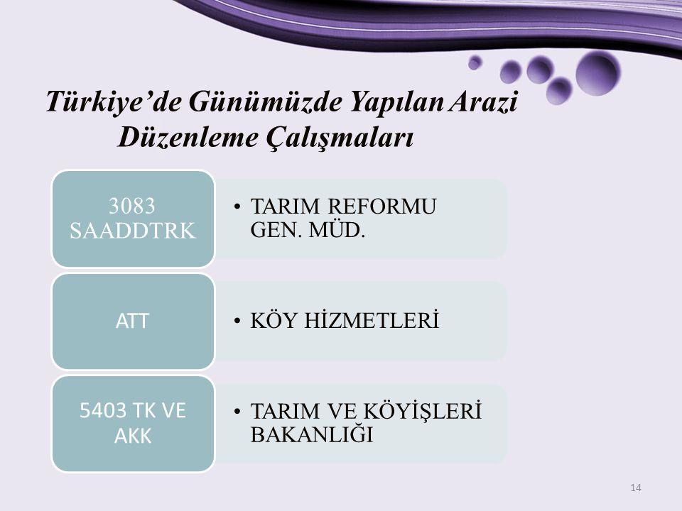 14 Türkiye'de Günümüzde Yapılan Arazi Düzenleme Çalışmaları TARIM REFORMU GEN. MÜD. 3083 SAADDTRK KÖY HİZMETLERİ ATT TARIM VE KÖYİŞLERİ BAKANLIĞI 5403