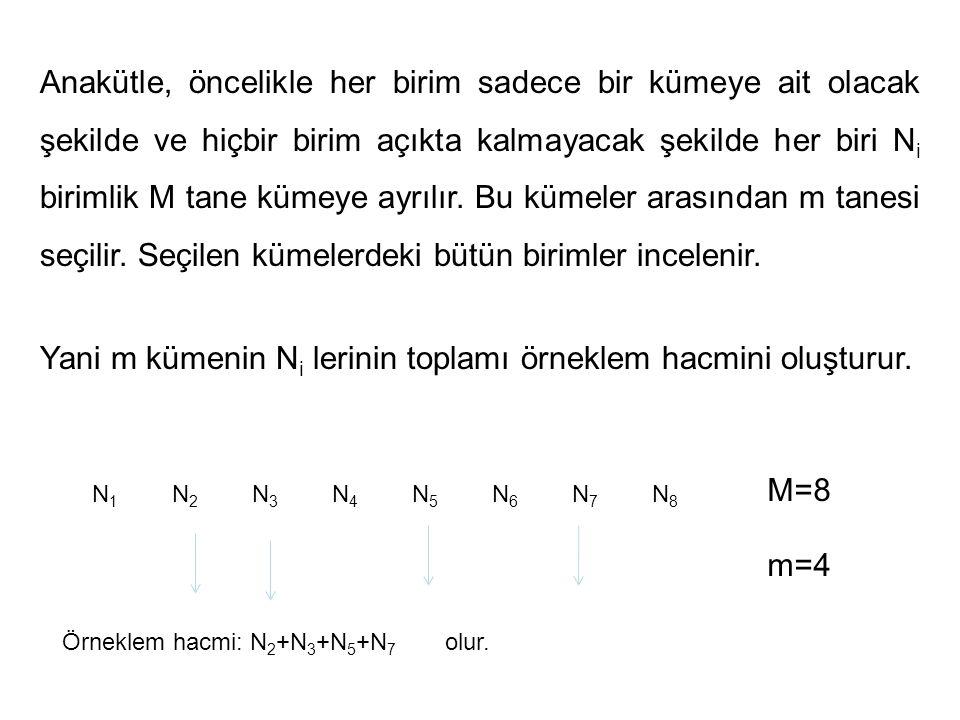 Anakütle, öncelikle her birim sadece bir kümeye ait olacak şekilde ve hiçbir birim açıkta kalmayacak şekilde her biri N i birimlik M tane kümeye ayrılır.