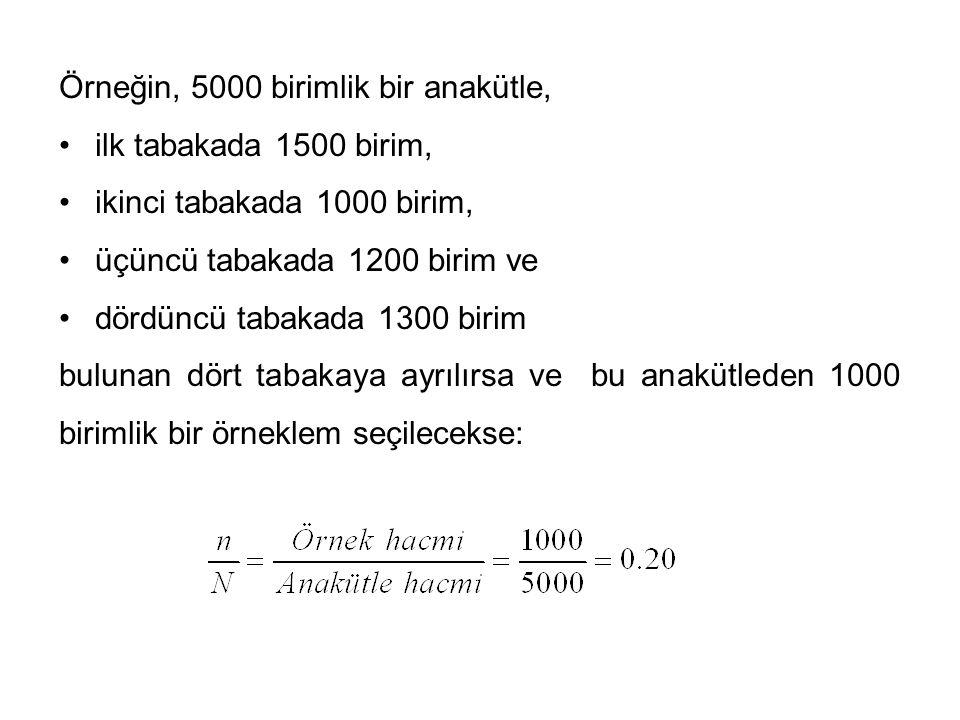 Örneğin, 5000 birimlik bir anakütle, ilk tabakada 1500 birim, ikinci tabakada 1000 birim, üçüncü tabakada 1200 birim ve dördüncü tabakada 1300 birim bulunan dört tabakaya ayrılırsa ve bu anakütleden 1000 birimlik bir örneklem seçilecekse: