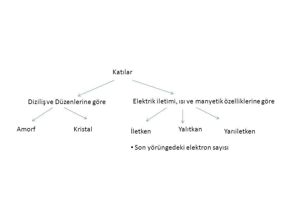 Katı ve Sıvılarda Genleşme Hacimce Genleşme – ΔV = β.