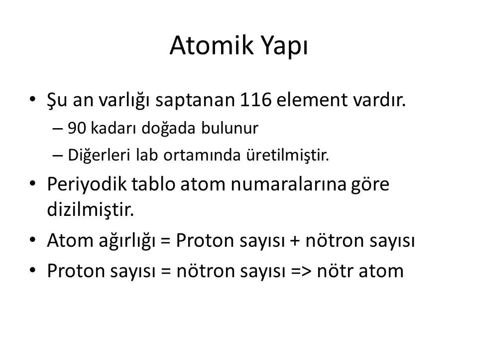 Atomik Yapı Şu an varlığı saptanan 116 element vardır. – 90 kadarı doğada bulunur – Diğerleri lab ortamında üretilmiştir. Periyodik tablo atom numaral