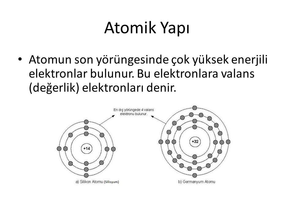 Atomik Yapı Atomun son yörüngesinde çok yüksek enerjili elektronlar bulunur. Bu elektronlara valans (değerlik) elektronları denir.