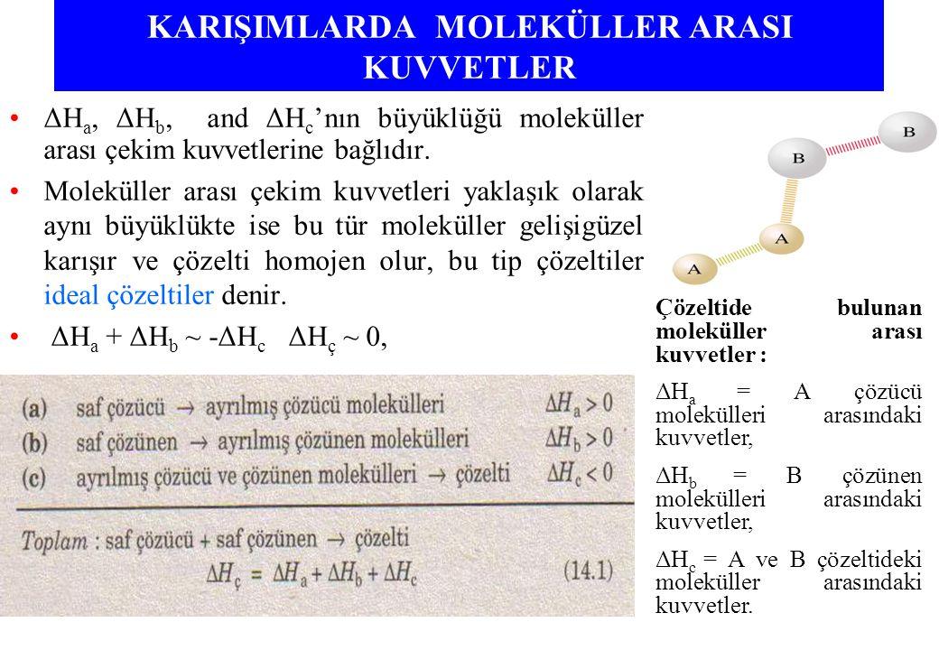 KARIŞIMLARDA MOLEKÜLLER ARASI KUVVETLER ΔH a, ΔH b, and ΔH c 'nın büyüklüğü moleküller arası çekim kuvvetlerine bağlıdır.