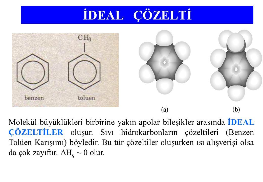 İDEAL ÇÖZELTİ Molekül büyüklükleri birbirine yakın apolar bileşikler arasında İDEAL ÇÖZELTİLER oluşur.