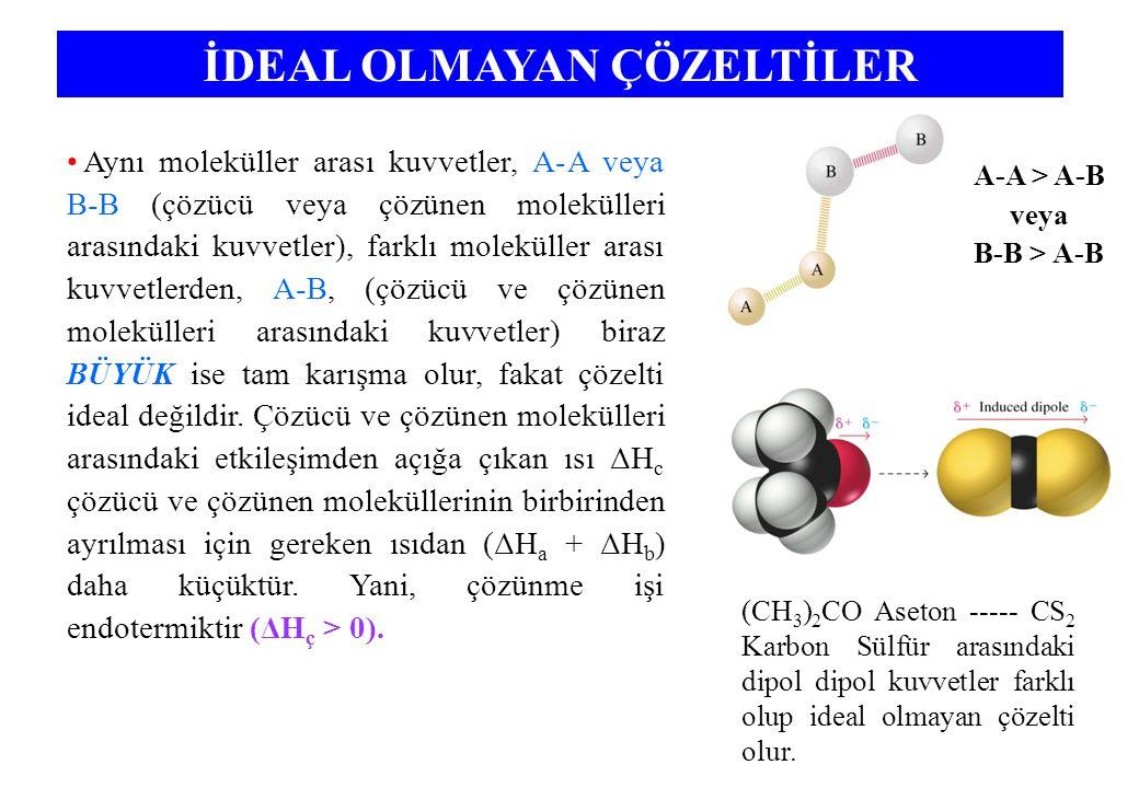 (CH 3 ) 2 CO Aseton ----- CS 2 Karbon Sülfür arasındaki dipol dipol kuvvetler farklı olup ideal olmayan çözelti olur.