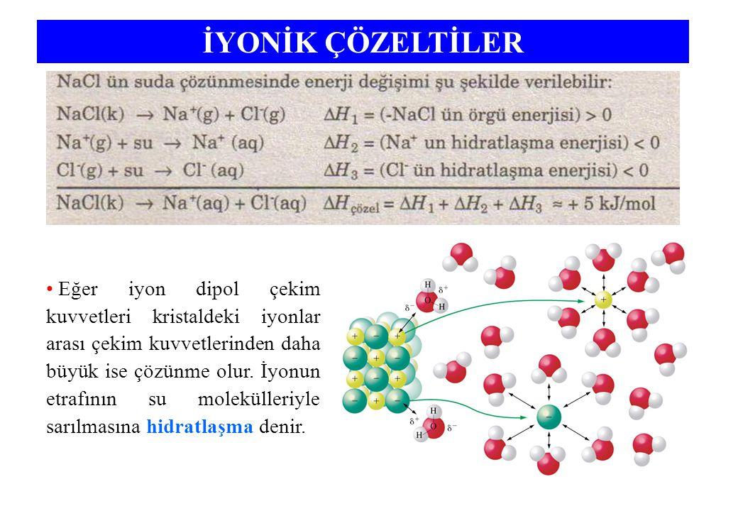 İYONİK ÇÖZELTİLER Eğer iyon dipol çekim kuvvetleri kristaldeki iyonlar arası çekim kuvvetlerinden daha büyük ise çözünme olur.