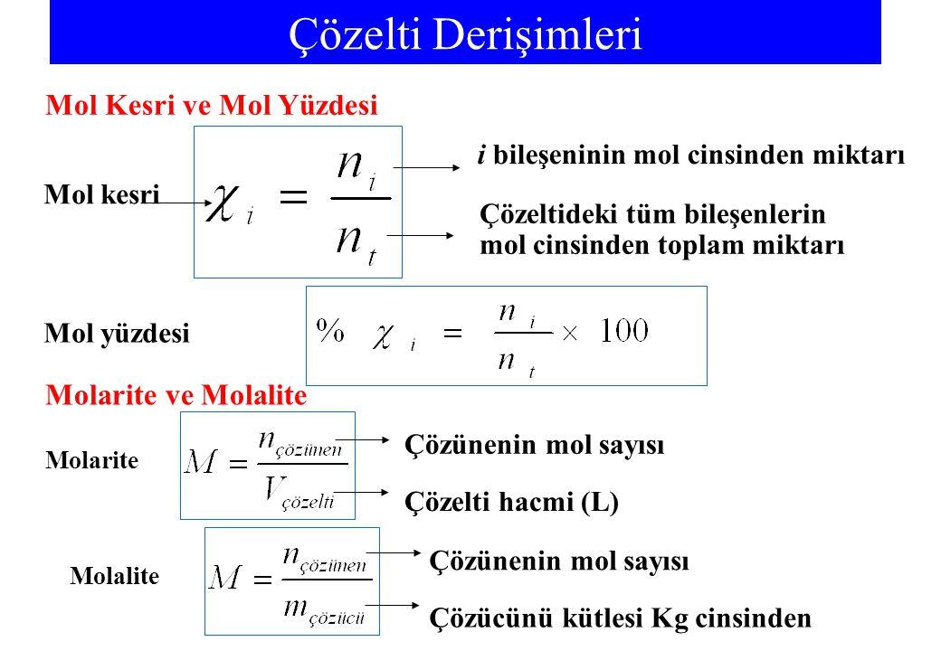 Çözelti Derişimleri Mol Kesri ve Mol Yüzdesi Mol kesri i bileşeninin mol cinsinden miktarı Çözeltideki tüm bileşenlerin mol cinsinden toplam miktarı Mol yüzdesi Molarite ve Molalite Molarite Çözünenin mol sayısı Çözelti hacmi (L) Molalite Çözünenin mol sayısı Çözücünü kütlesi Kg cinsinden