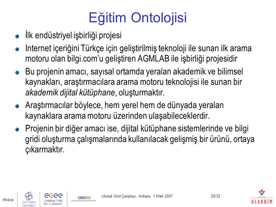 Ulusal Grid Çalıştayı, Ankara, 1 Mart 200725/32 İlk endüstriyel işbirliği projesi Internet içeriğini Türkçe için geliştirilmiş teknoloji ile sunan ilk arama motoru olan bilgi.com'u geliştiren AGMLAB ile işbirliği projesidir Bu projenin amacı, sayısal ortamda yeralan akademik ve bilimsel kaynakları, araştırmacılara arama motoru teknolojisi ile sunan bir akademik dijital kütüphane, oluşturmaktır.