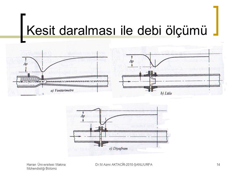 Harran Üniversitesi Makina Mühendisliği Bölümü Dr.M.Azmi AKTACİR-2010-ŞANLIURFA14 Kesit daralması ile debi ölçümü