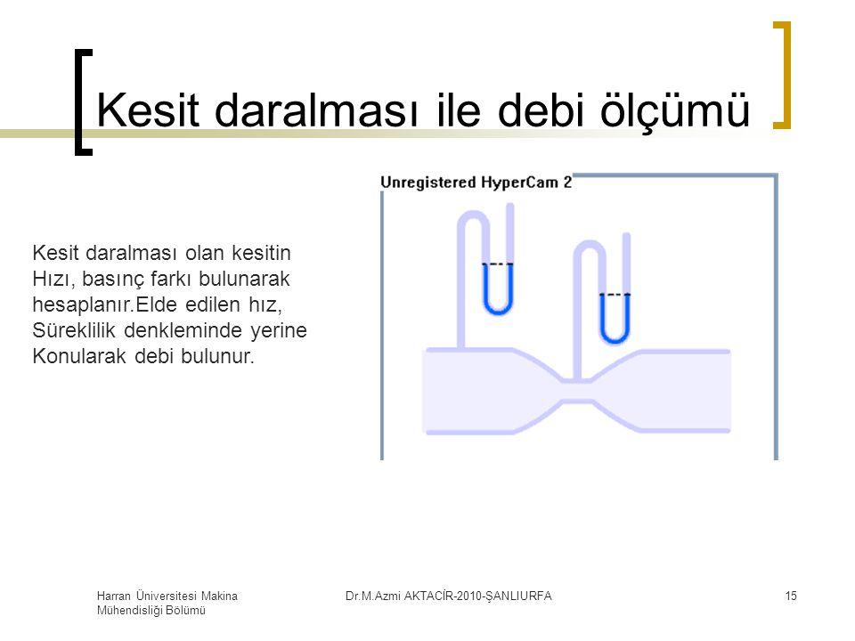 Harran Üniversitesi Makina Mühendisliği Bölümü Dr.M.Azmi AKTACİR-2010-ŞANLIURFA15 Kesit daralması ile debi ölçümü Kesit daralması olan kesitin Hızı, basınç farkı bulunarak hesaplanır.Elde edilen hız, Süreklilik denkleminde yerine Konularak debi bulunur.