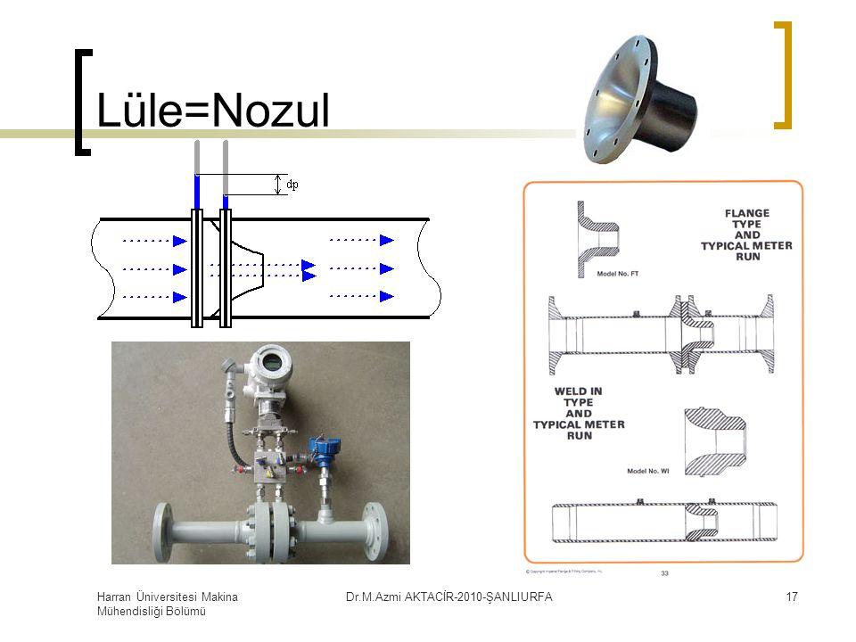 Harran Üniversitesi Makina Mühendisliği Bölümü Dr.M.Azmi AKTACİR-2010-ŞANLIURFA17 Lüle=Nozul