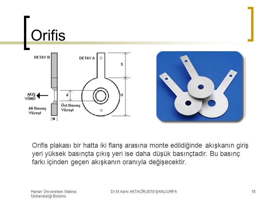 Harran Üniversitesi Makina Mühendisliği Bölümü Dr.M.Azmi AKTACİR-2010-ŞANLIURFA18 Orifis Orifis plakası bir hatta iki flanş arasına monte edildiğinde akışkanın giriş yeri yüksek basınçta çıkış yeri ise daha düşük basınçtadir.