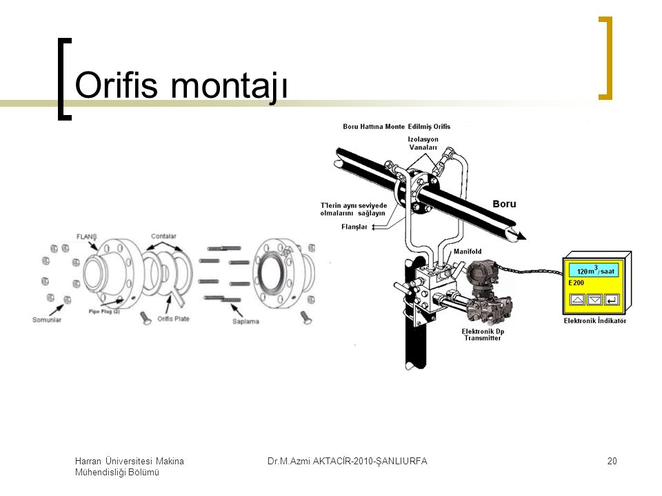 Harran Üniversitesi Makina Mühendisliği Bölümü Dr.M.Azmi AKTACİR-2010-ŞANLIURFA20 Orifis montajı