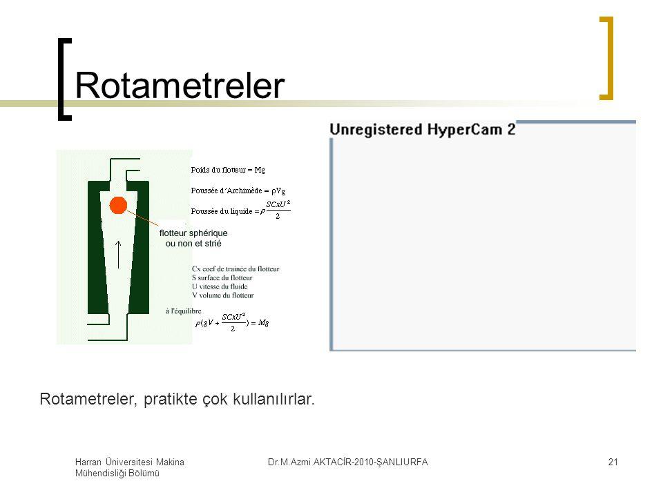 Harran Üniversitesi Makina Mühendisliği Bölümü Dr.M.Azmi AKTACİR-2010-ŞANLIURFA21 Rotametreler Rotametreler, pratikte çok kullanılırlar.