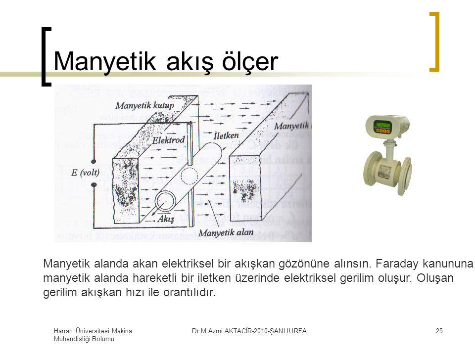Harran Üniversitesi Makina Mühendisliği Bölümü Dr.M.Azmi AKTACİR-2010-ŞANLIURFA25 Manyetik akış ölçer Manyetik alanda akan elektriksel bir akışkan gözönüne alınsın.