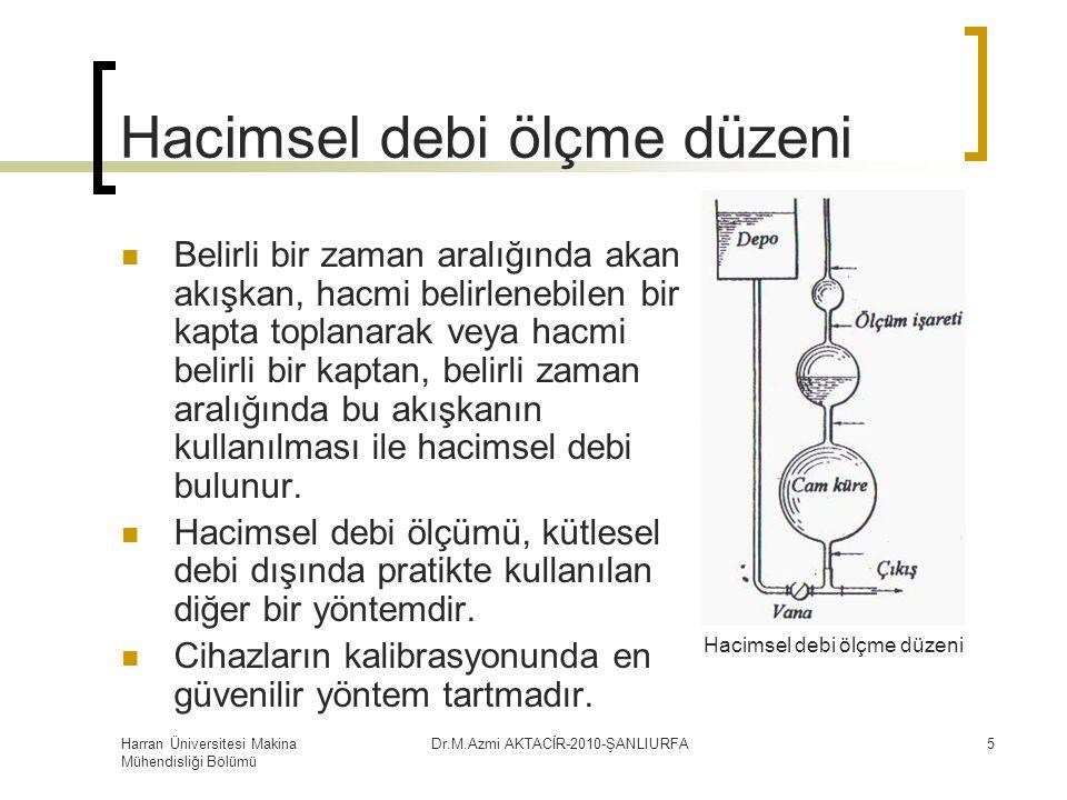 Harran Üniversitesi Makina Mühendisliği Bölümü Dr.M.Azmi AKTACİR-2010-ŞANLIURFA16 Venturimetre