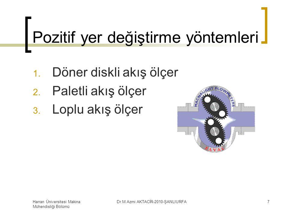 Harran Üniversitesi Makina Mühendisliği Bölümü Dr.M.Azmi AKTACİR-2010-ŞANLIURFA8 Paletli akış ölçer