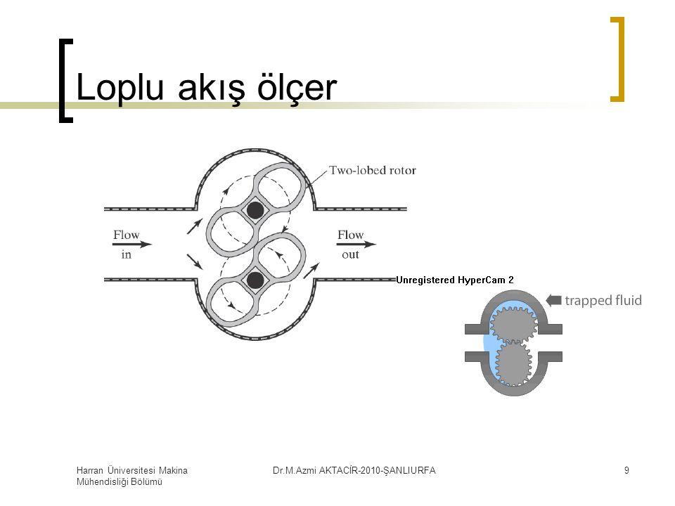 Harran Üniversitesi Makina Mühendisliği Bölümü Dr.M.Azmi AKTACİR-2010-ŞANLIURFA30 Pitot tüpü