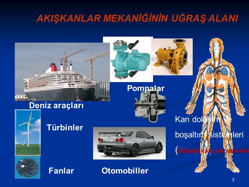 3 AKIŞKANLAR MEKANİĞİNİN UĞRAŞ ALANI Pompalar Deniz araçları Kan dolaşım ve boşaltım sistemleri ( BİOAKIŞKANLAR MEKANİĞİ) OtomobillerFanlar Türbinler
