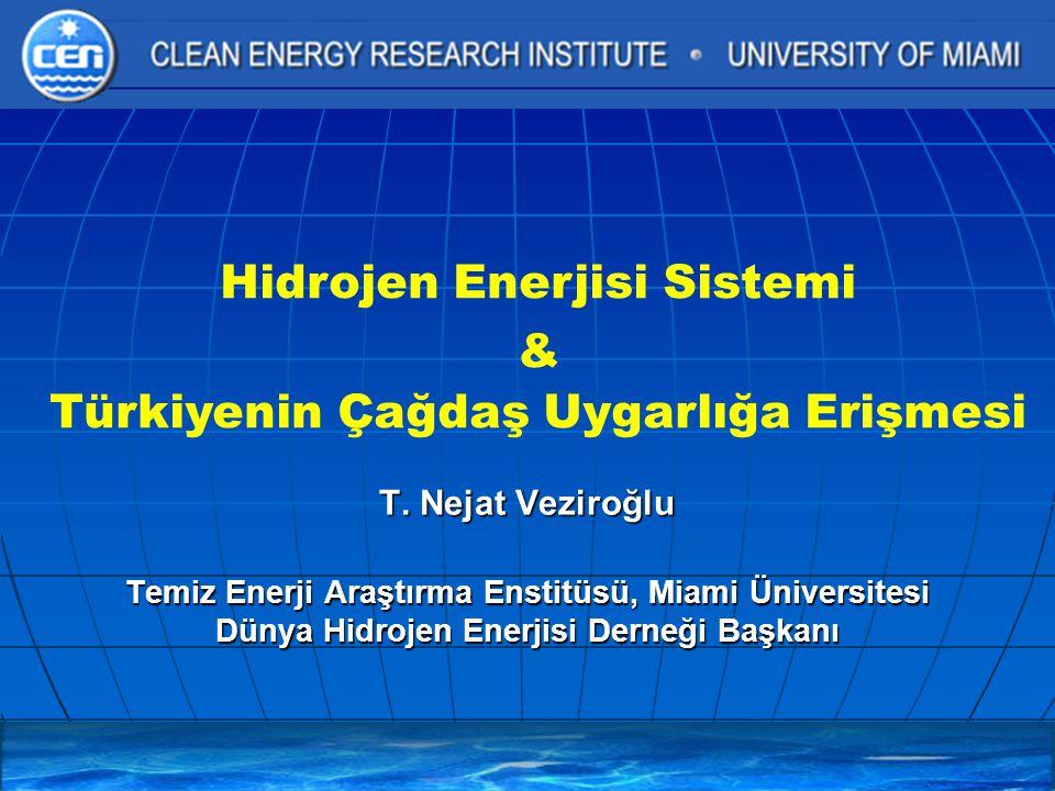 Hacim Hacim / Enerji (HHV) Benzin LPG D.Gaz Etanol Metanol Hidrojen Sıvı Yakıtlar Yararlanma Verimliliği Etkisi m 3 / GJ