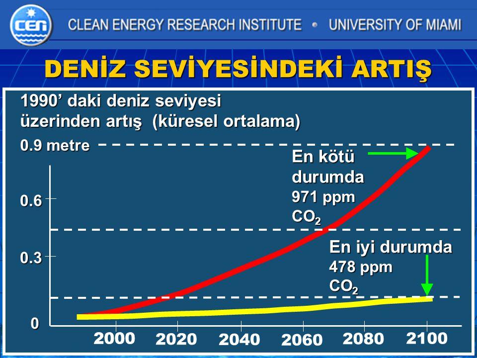 ENERJİ SİSTEMLRİNİN EKONOMİK MUKAYESESİ (2008) $23.40/GJ$27.00/GJ $33.60/GJ