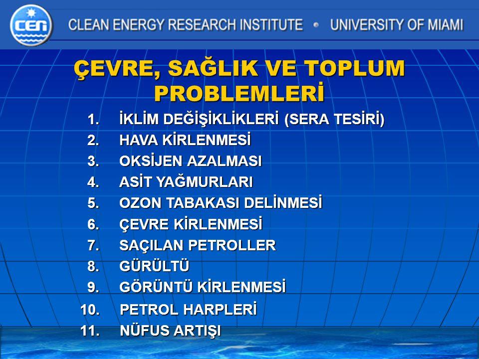 FOSİL YAKITLARIN ÇEVREYE ZARARLARI (2008) TOPLAM YILLIK ZARAR: $6 TRİLYON