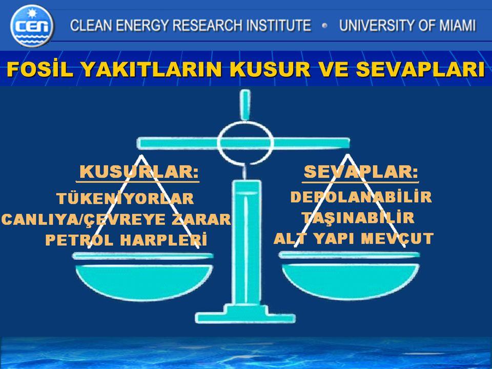 YENİ PRİMER ENERJİ KAYNAKLARI 1.NÜKLEER DOĞURGAN REAKTÖRLER 2.NÜKLEER KAYNAŞIM REAKTÖRLERİ 3.GÜNEŞ ENERJİSİ 4.RÜZGAR ENERJİSİ 5.DENİZ / SU ENERJİSİ 6.JEOTERMİK ENERJİ