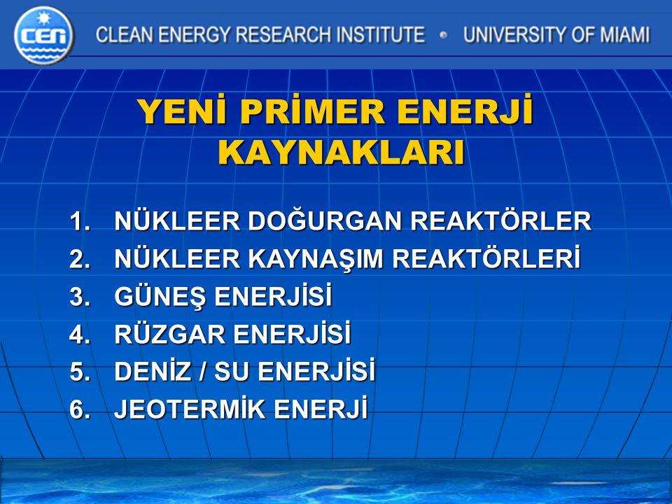 Türkiye Döviz Geliri, Enerji İthalatı ve Toplam İthalat Enerji İthalatı : Petrol, Doğalgaz, Kömür Kaynak: 2005 yılına kadar değerler TÜİK ve ETKB'den, ileriye yönelik tahminler ise DPT'nin ekonomide %5-6'lık büyüme tahminleri ve ETBK'nın enerji talep artış tahminlerine göre hesaplanmıştır.