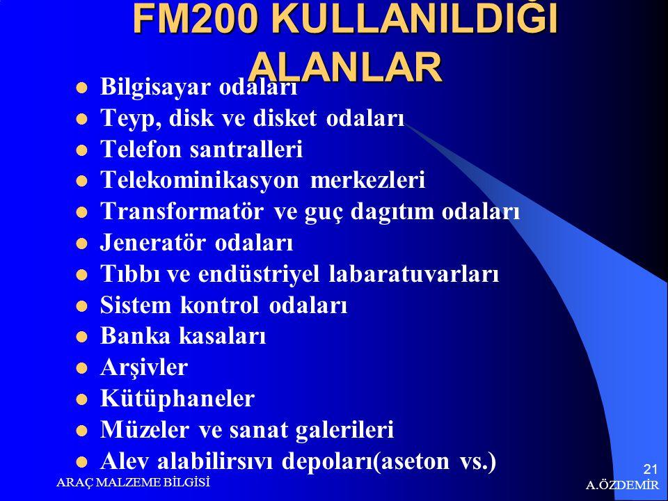 A.ÖZDEMİR ARAÇ MALZEME BİLGİSİ 20 FM200 Renksiz ve kokusuz bir gazdır.