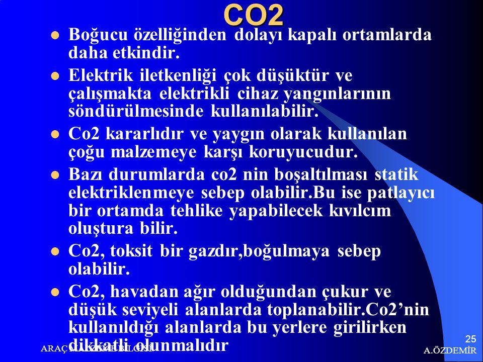 A.ÖZDEMİR ARAÇ MALZEME BİLGİSİ 24 CO2 TEKNİK ÖZELLİKLERİ KAPASİTELERİYANGIN SINIFIDEŞARJ SÜRESİ ATMA MESAFES İ ÖZELLİKLERİÇEŞİTLERİ CO2 1,2,3,4,8, 10,20,30, 45 kg B-C(E)8-30 sn 1-2.5 m Donmaya karşı sorun yaşanmaz Tekerlekli olanları 68 kg kadar çıkar