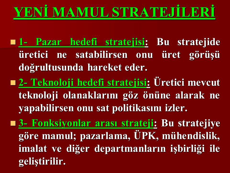 YENİ MAMUL STRATEJİLERİ 1- Pazar hedefi stratejisi: Bu stratejide üretici ne satabilirsen onu üret görüşü doğrultusunda hareket eder. 1- Pazar hedefi