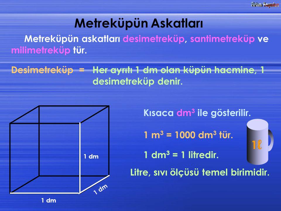Metreküpün Askatları Metreküpün askatları desimetreküp, santimetreküp ve milimetreküp tür. Desimetreküp =Her ayrıtı 1 dm olan küpün hacmine, 1 desimet