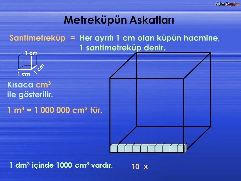 Metreküpün Askatları Santimetreküp =Her ayrıtı 1 cm olan küpün hacmine, 1 santimetreküp denir. Kısaca cm 3 ile gösterilir. 1 cm 1 cm 1 c m 1 m 3 = 1 0
