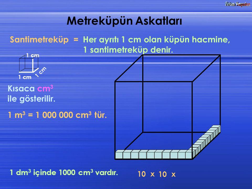 Santimetreküp =Her ayrıtı 1 cm olan küpün hacmine, 1 santimetreküp denir. Kısaca cm 3 ile gösterilir. 1 cm 1 m 3 = 1 000 000 cm 3 tür. 1 dm 3 içinde 1
