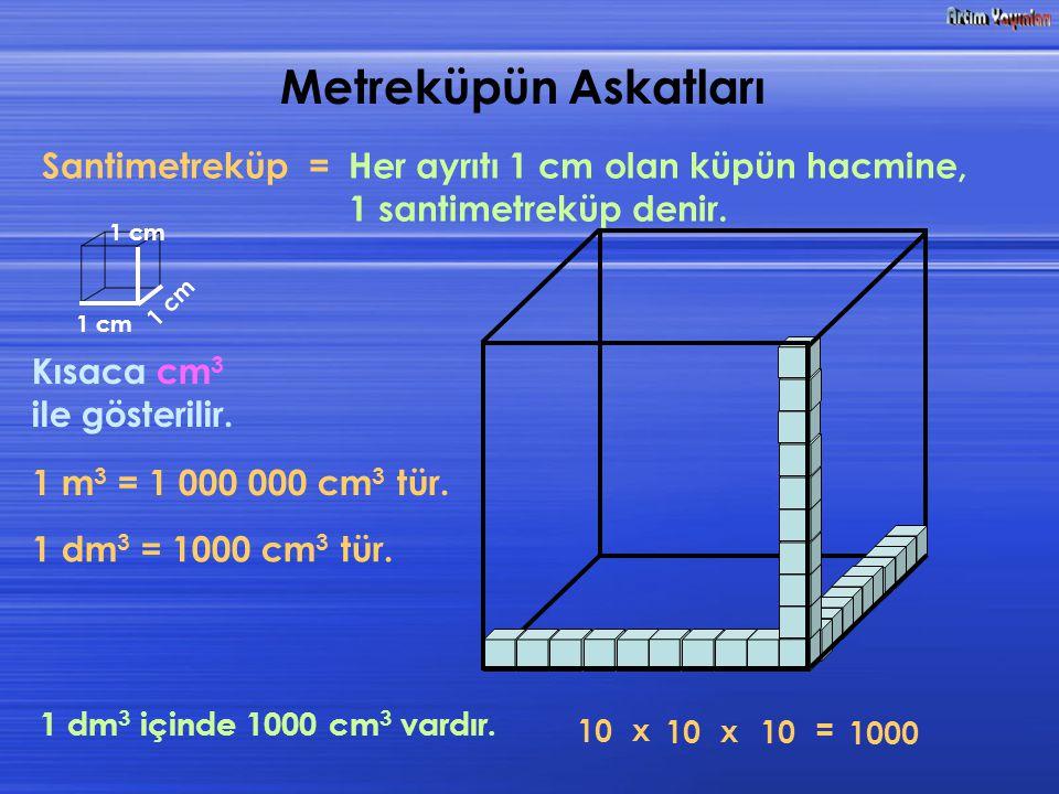 Metreküpün Askatları Santimetreküp =Her ayrıtı 1 cm olan küpün hacmine, 1 santimetreküp denir. Kısaca cm 3 ile gösterilir. 1 cm 1 m 3 = 1 000 000 cm 3