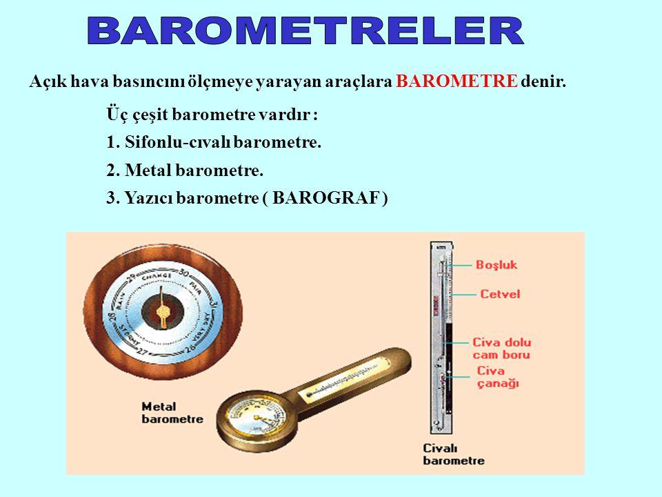 Açık hava basıncını ölçmeye yarayan araçlara BAROMETRE denir. Üç çeşit barometre vardır : 1. Sifonlu-cıvalı barometre. 2. Metal barometre. 3. Yazıcı b