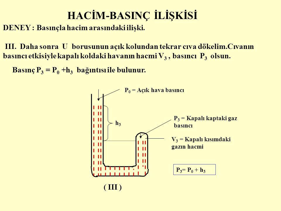 HACİM-BASINÇ İLİŞKİSİ DENEY : Basınçla hacim arasındaki ilişki. h3h3 P 0 = Açık hava basıncı V 3 = Kapalı kısımdaki gazın hacmi P 3 = Kapalı kaptaki g