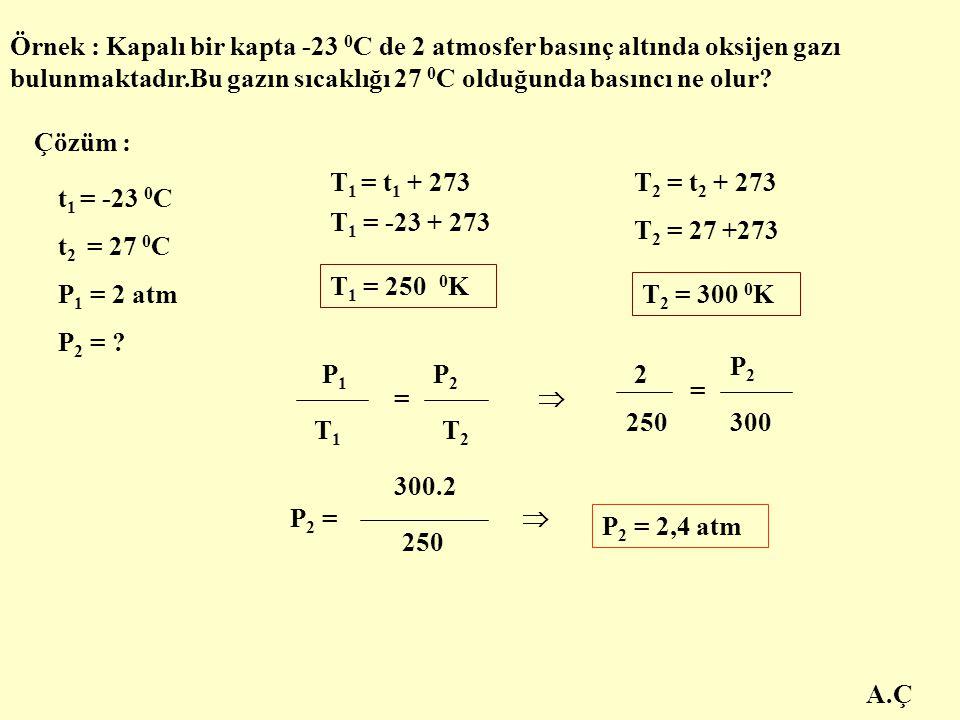 A.Ç Örnek : Kapalı bir kapta -23 0 C de 2 atmosfer basınç altında oksijen gazı bulunmaktadır.Bu gazın sıcaklığı 27 0 C olduğunda basıncı ne olur? Çözü