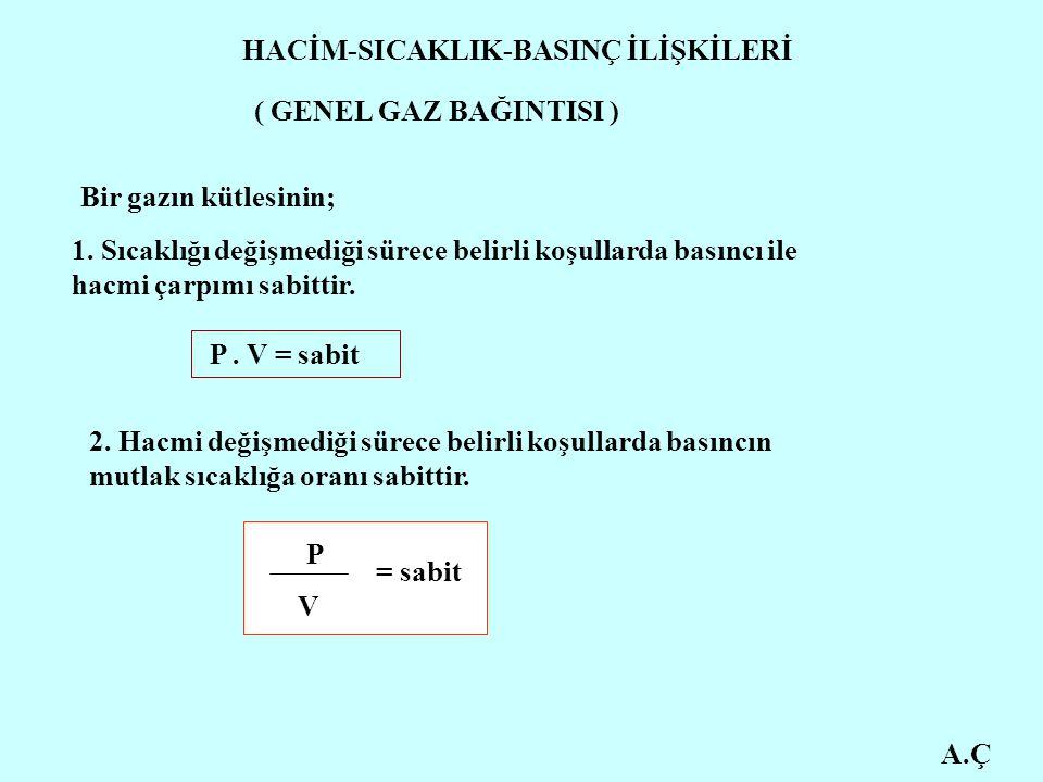 HACİM-SICAKLIK-BASINÇ İLİŞKİLERİ ( GENEL GAZ BAĞINTISI ) Bir gazın kütlesinin; 1. Sıcaklığı değişmediği sürece belirli koşullarda basıncı ile hacmi ça