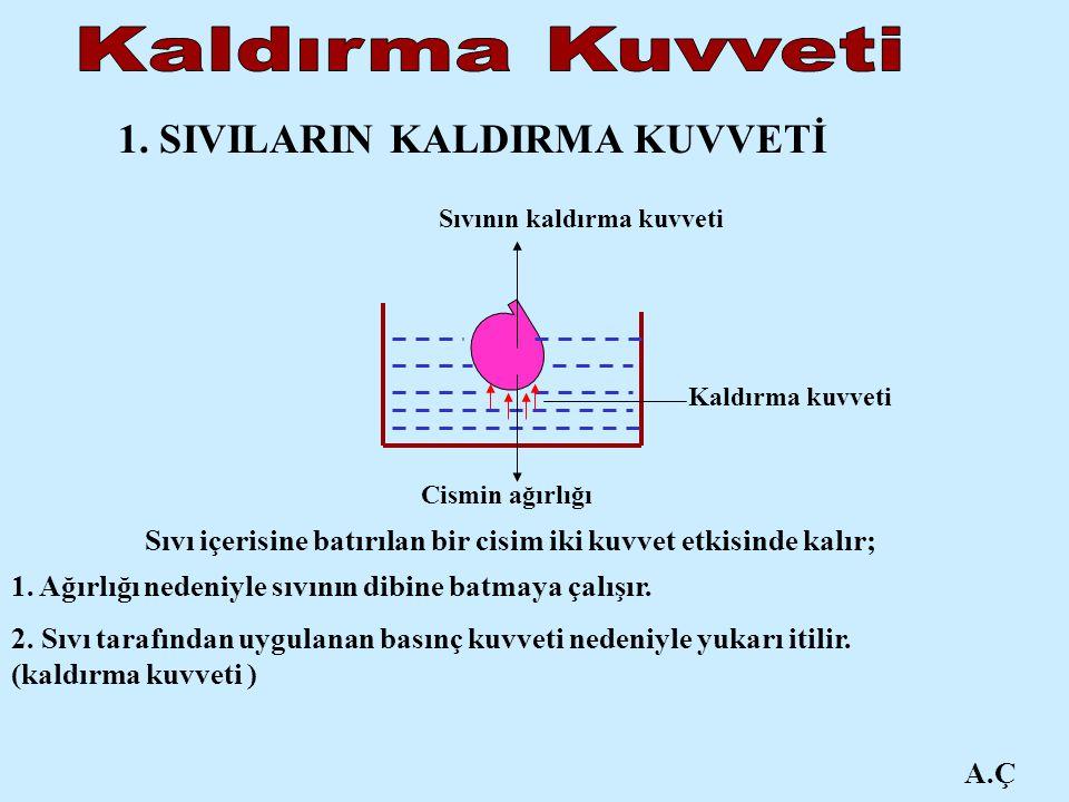1. SIVILARIN KALDIRMA KUVVETİ Sıvının kaldırma kuvveti Cismin ağırlığı Kaldırma kuvveti Sıvı içerisine batırılan bir cisim iki kuvvet etkisinde kalır;