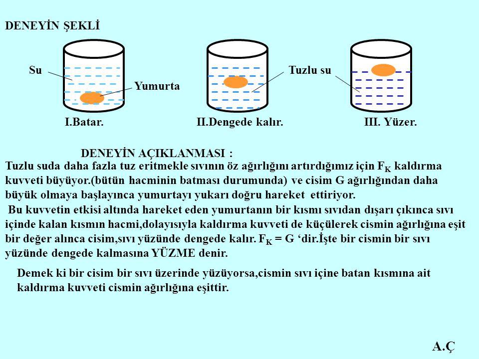 A.Ç DENEYİN ŞEKLİ I.Batar.II.Dengede kalır.III. Yüzer. SuTuzlu su Yumurta DENEYİN AÇIKLANMASI : Tuzlu suda daha fazla tuz eritmekle sıvının öz ağırlığ