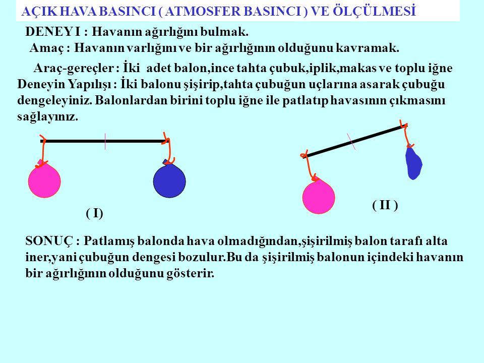 A.Ç DENEYİN SONUCU : Suyun taşa uyguladığı kaldırma kuvveti,taşın hafiflemesine neden olur.Bu nedenle taşın havadaki ağırlığı ile su içindeki ağırlığı birbirinden farklıdır.Bunu şöyle ifade edebiliriz: Kaldırma kuvveti = Cismin havadaki ağırlığı - Cismin su içindeki ağırlığı Örnek : Havada 180 N,su içinde 150 N gelen bir cisme uygulanan kaldırma kuvveti kaç N olur.