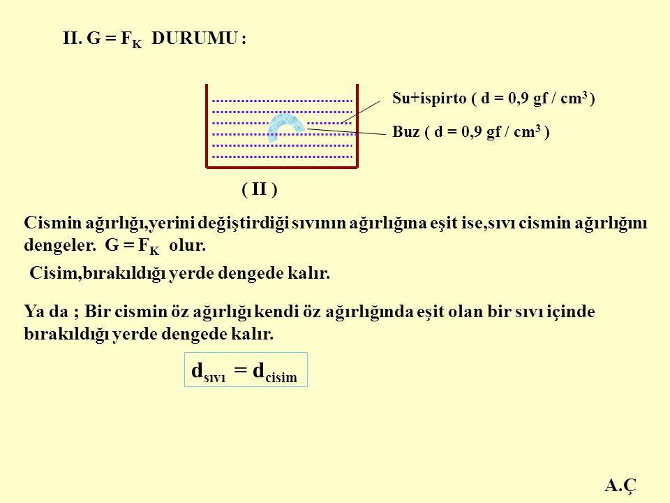 A.Ç II. G = F K DURUMU : Su+ispirto ( d = 0,9 gf / cm 3 ) Buz ( d = 0,9 gf / cm 3 ) Cismin ağırlığı,yerini değiştirdiği sıvının ağırlığına eşit ise,sı