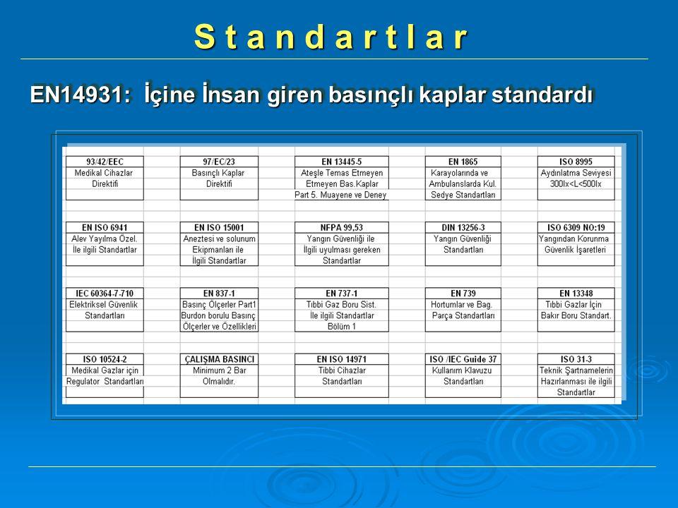 İhracatcılar Birliği Kosgeb Ilaç ve Tıbbi Cihazlar Ulusal Bilgi Bankası Türk Loydu Avrupa normu ISO 13485 ISO 9001 EMC Directive 93/42/EEC EN 60601-1-2 Ü y e l i k & S e r t i f i k a l a r