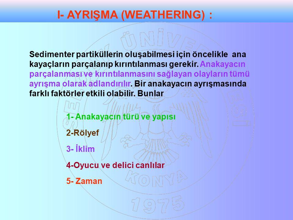 5- Donma (Frost shattering) : H 2 O sıvı halden katı hale (buz) dönüştürüldüğünde % 9.2 lik bir hacim artması olur.