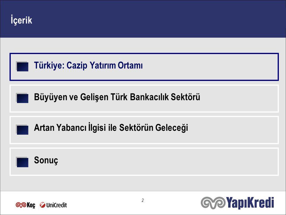 1 Tayfun Bayazıt Murahhas Üye & Genel Müdür 19 Kasım 2007, İstanbul Türkiye yabancı bankalar için neden birden cazip oldu?