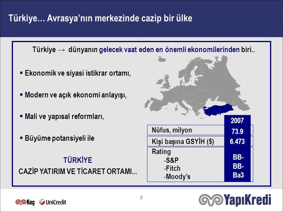 2 Türkiye: Cazip Yatırım Ortamı Büyüyen ve Gelişen Türk Bankacılık Sektörü İçerik Artan Yabancı İlgisi ile Sektörün Geleceği Sonuç